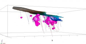 3D Geological Modelling